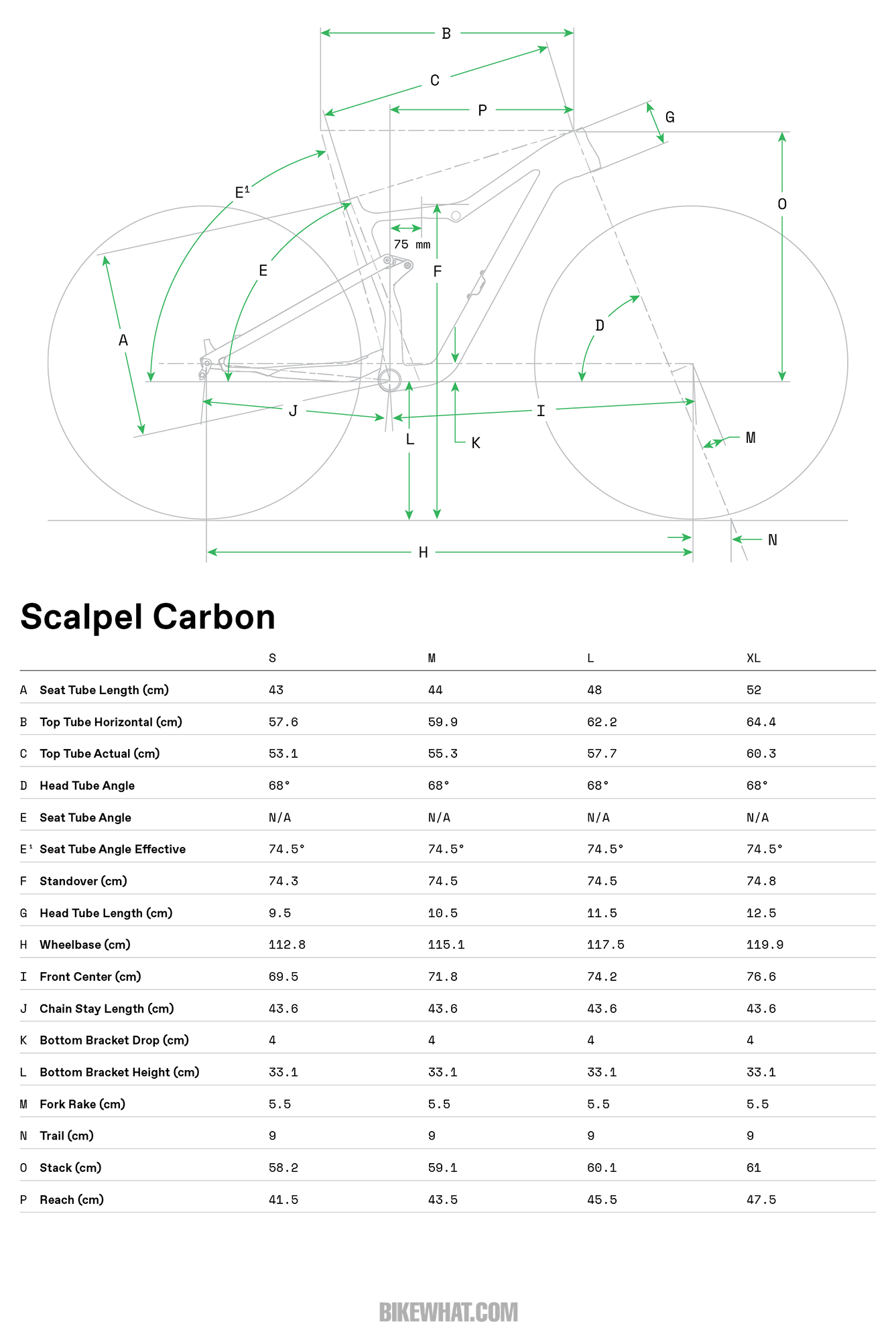 gear_Cannondale_Scalpel_Carbon_Geo.png