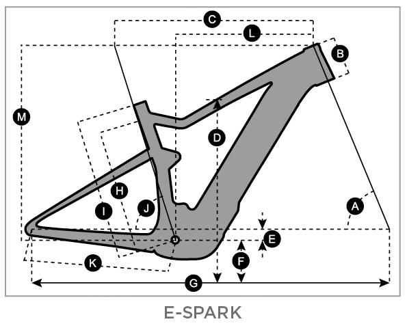 testride_scott_e-_spark_geo.png