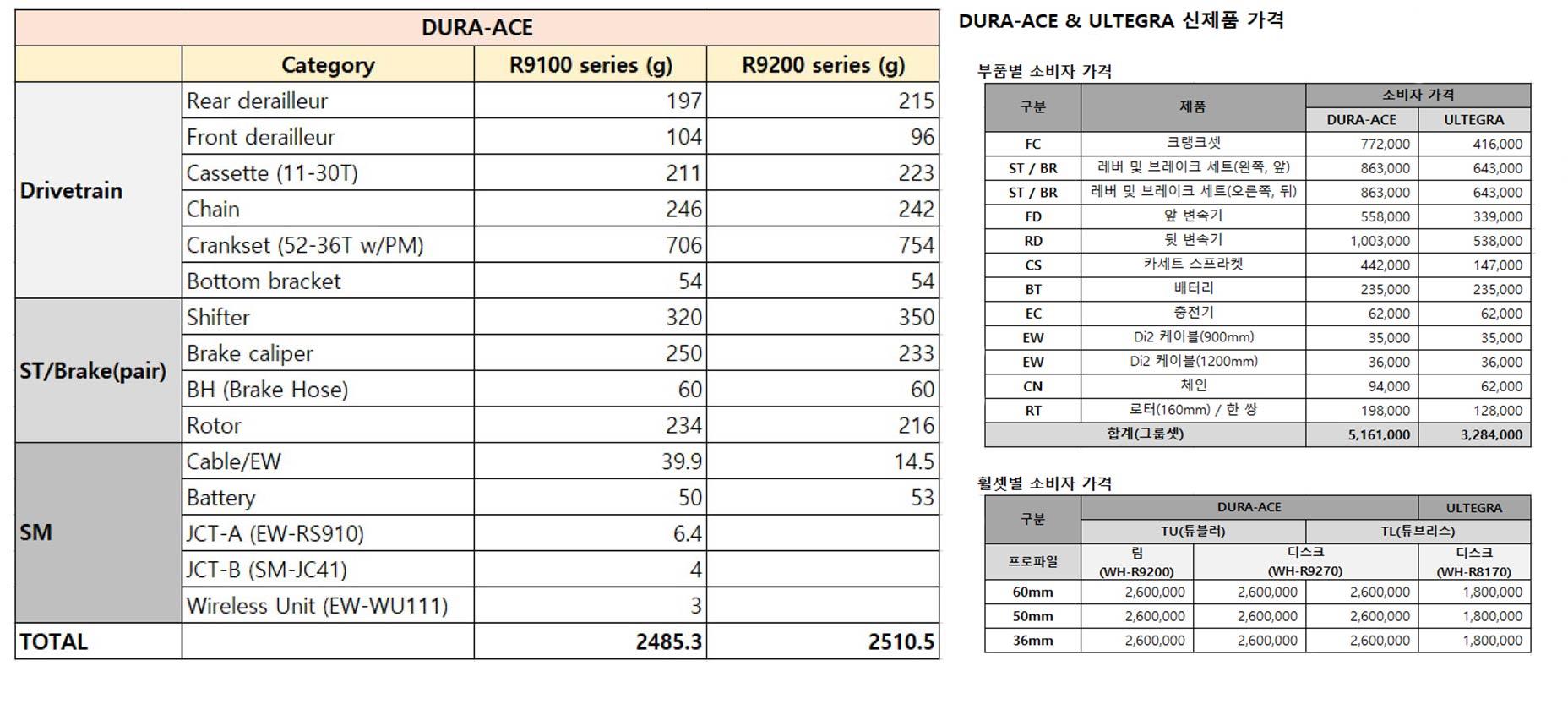 gear_SHIMANO-DURA-ACE_RD-R9200_7